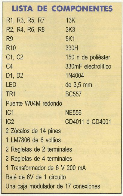 ListaDeComponentes