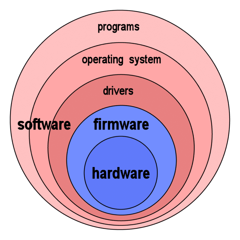 hardware-firmware.png