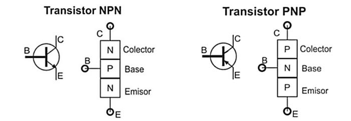 UnioPNPTransistores