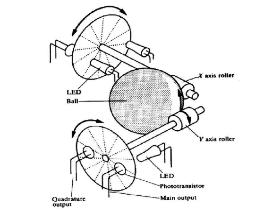 Httpstallerelectronica Comcurso Practico De Arduino Desde Cero